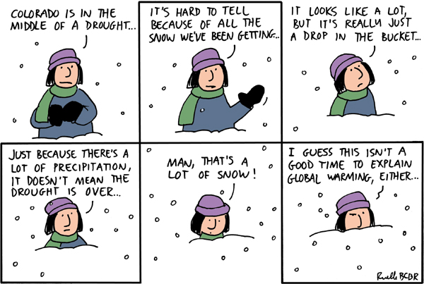 drought global warming climate change comic cartoon